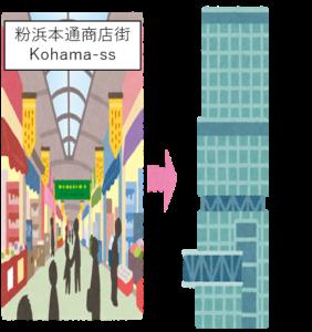 粉浜本通商店街